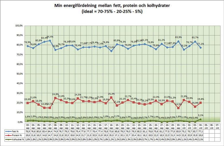 energifordelnin_20121005.jpg